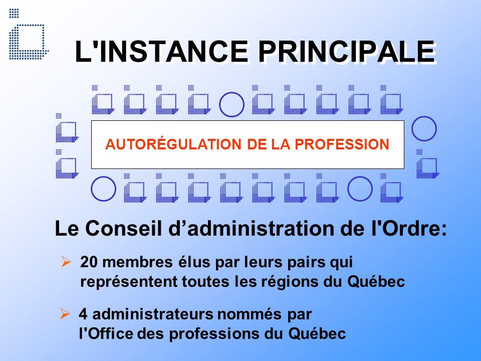L'INSTANCE PRINCIPALE Le Conseil dadministration de l'Ordre: 20 membres élus par leurs pairs qui représentent toutes les régions du Québec 4 administr