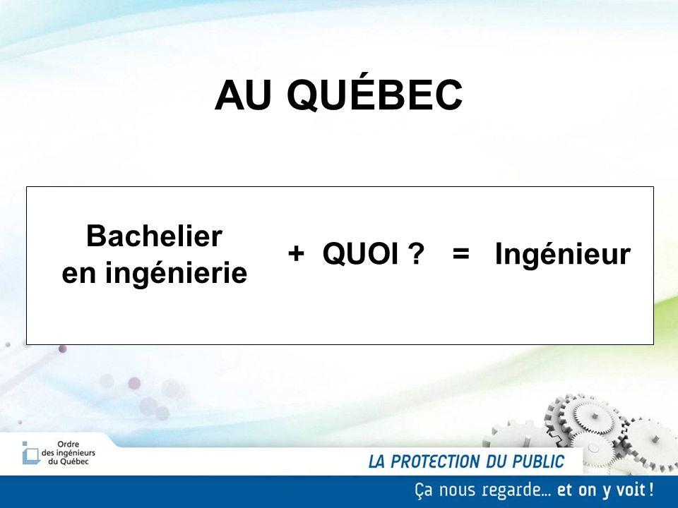 Bachelier en ingénierie + QUOI ?= Ingénieur AU QUÉBEC