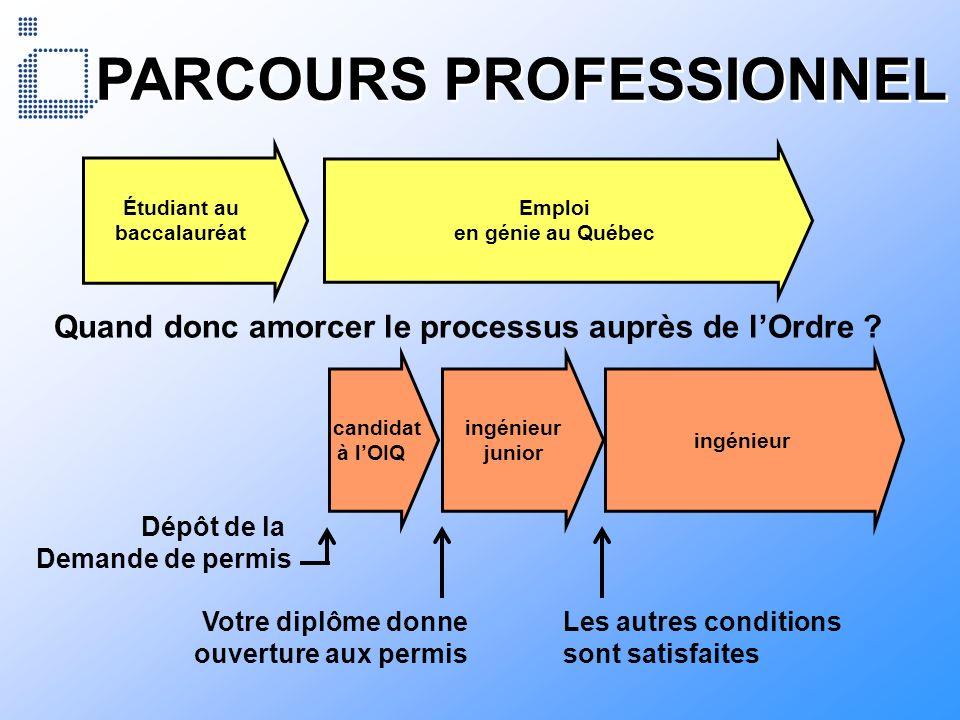 Étudiant au baccalauréat Emploi en génie au Québec Votre diplôme donne ouverture aux permis Les autres conditions sont satisfaites PARCOURS PROFESSION