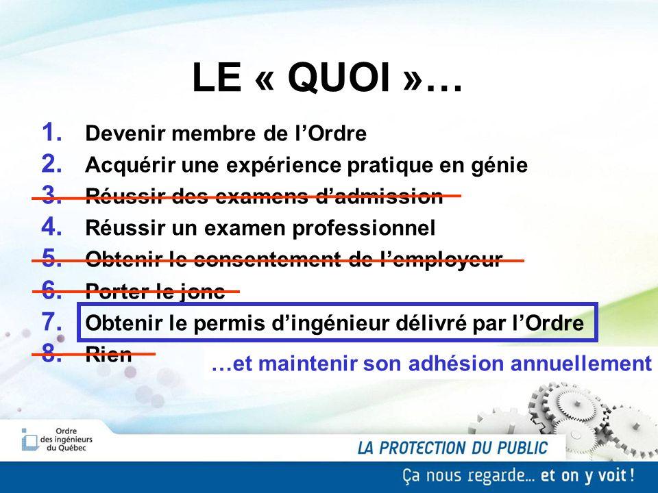 LE « QUOI »… 1. Devenir membre de lOrdre 2. Acquérir une expérience pratique en génie 3. Réussir des examens dadmission 4. Réussir un examen professio