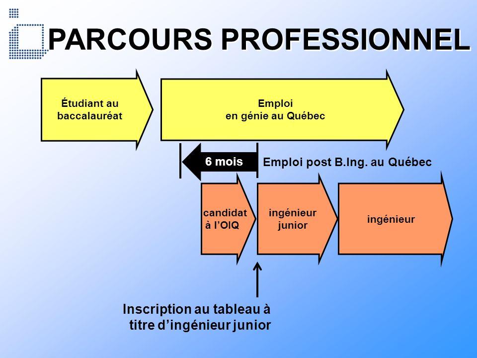 Étudiant au baccalauréat Emploi en génie au Québec Inscription au tableau à titre dingénieur junior PARCOURS PROFESSIONNEL candidat à lOIQ ingénieur j