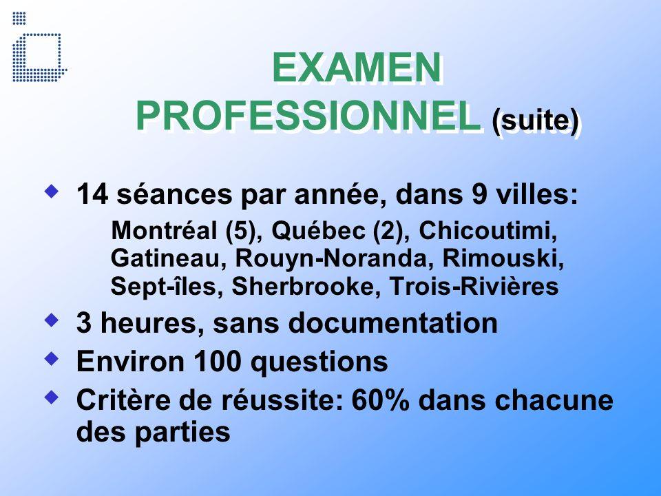 EXAMEN PROFESSIONNEL (suite) 14 séances par année, dans 9 villes: Montréal (5), Québec (2), Chicoutimi, Gatineau, Rouyn-Noranda, Rimouski, Sept-îles,