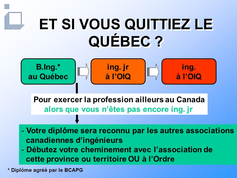 ET SI VOUS QUITTIEZ LE QUÉBEC ? B.Ing.* au Québec ing. jr à lOIQ ing. à lOIQ - Votre diplôme sera reconnu par les autres associations canadiennes ding