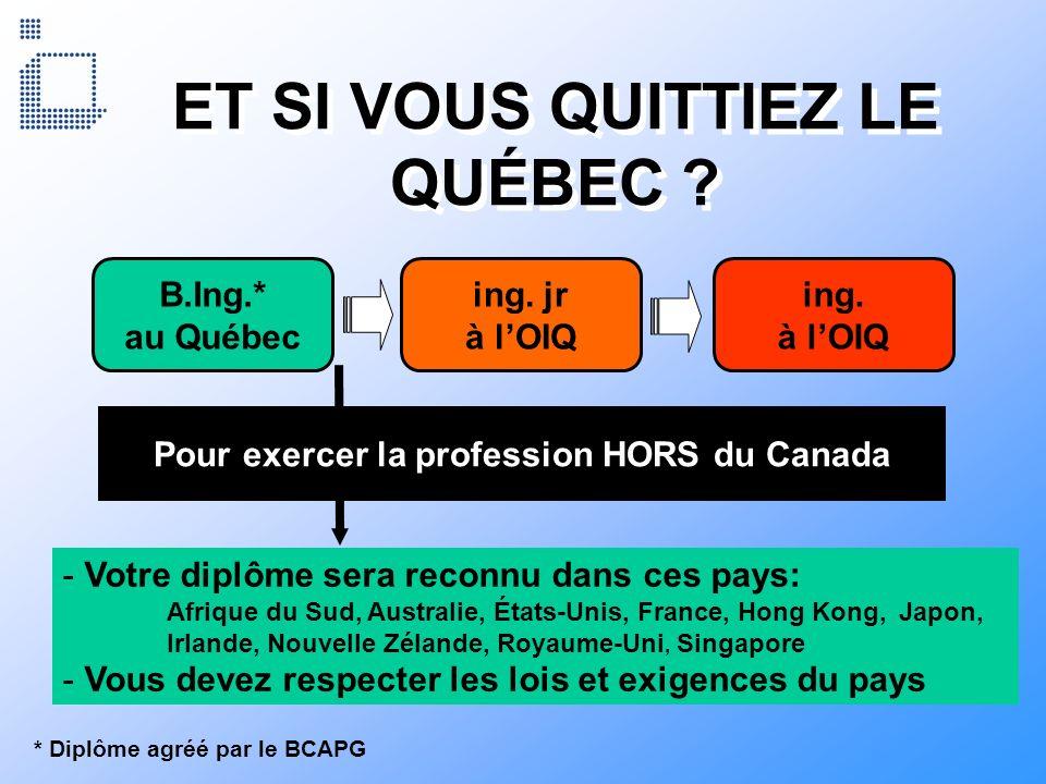 - Votre diplôme sera reconnu dans ces pays: Afrique du Sud, Australie, États-Unis, France, Hong Kong, Japon, Irlande, Nouvelle Zélande, Royaume-Uni, S