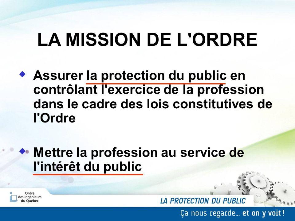 LA MISSION DE L'ORDRE Assurer la protection du public en contrôlant l'exercice de la profession dans le cadre des lois constitutives de l'Ordre Mettre