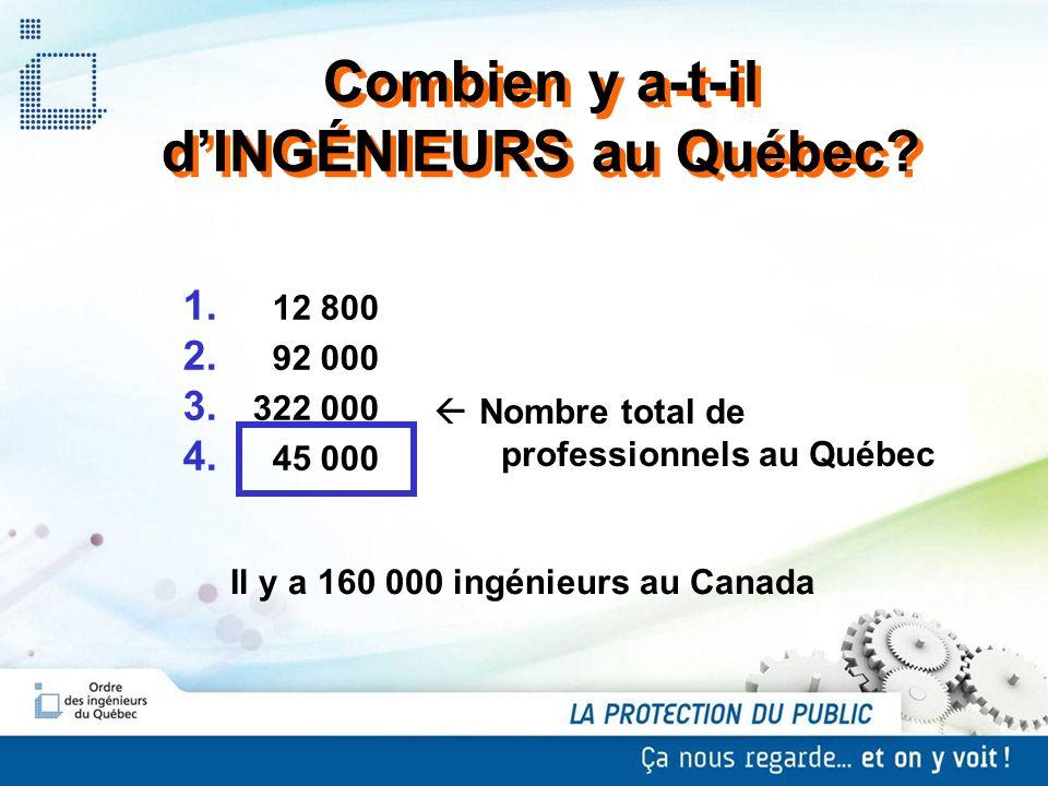 Combien y a-t-il dINGÉNIEURS au Québec? 1. 12 800 2. 92 000 3. 322 000 4. 45 000 Nombre total de professionnels au Québec Il y a 160 000 ingénieurs au