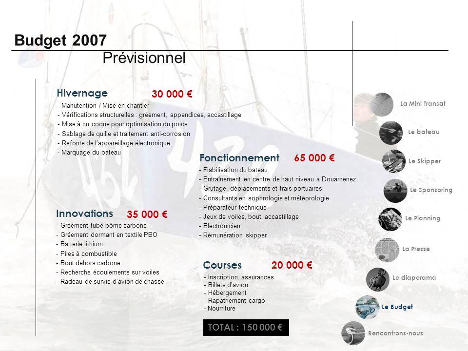 Budget 2007 Prévisionnel TOTAL : 150 000 Innovations 35 000 - Fiabilisation du bateau - Entraînement en centre de haut niveau à Douarnenez - Grutage,