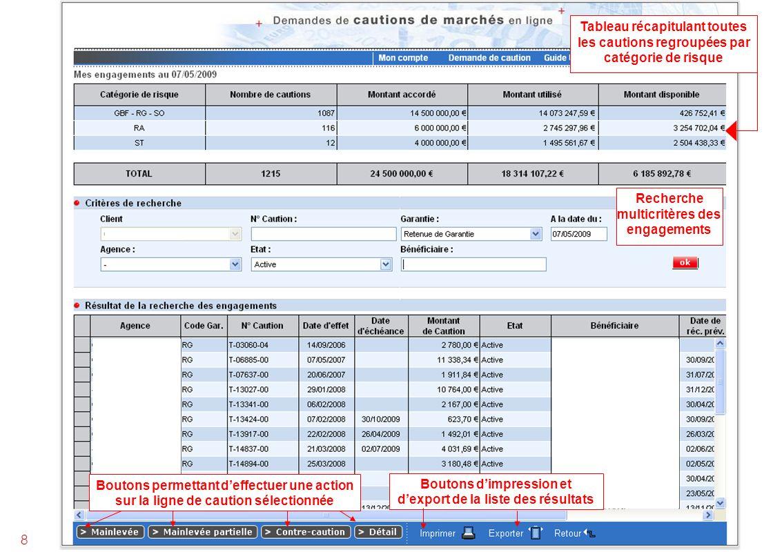 8 Tableau récapitulant toutes les cautions regroupées par catégorie de risque Recherche multicritères des engagements Boutons permettant deffectuer une action sur la ligne de caution sélectionnée Boutons dimpression et dexport de la liste des résultats