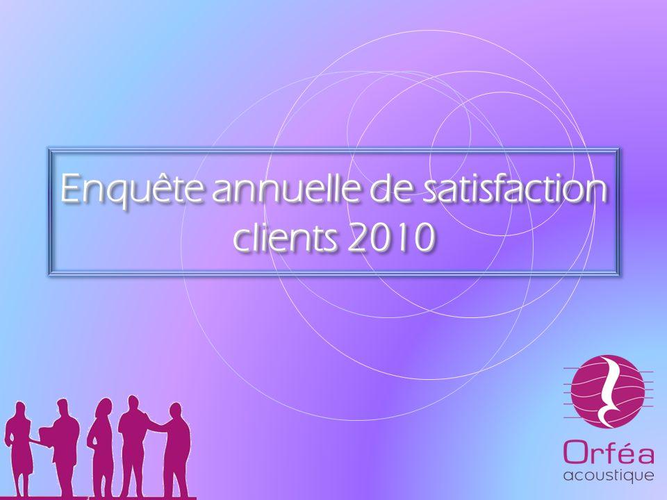 Cher client, Nous avons le plaisir de vous présenter les résultats de notre enquête annuelle de satisfaction client.