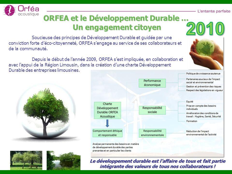 ORFEA et le Développement Durable … Un engagement citoyen Le développement durable est laffaire de tous et fait partie intégrante des valeurs de tous