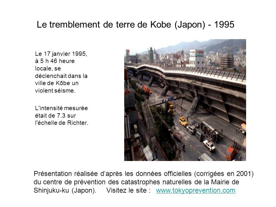 Le tremblement de terre de Kobe (Japon) - 1995 Le 17 janvier 1995, à 5 h 46 heure locale, se déclenchait dans la ville de Kōbe un violent séisme. L'in
