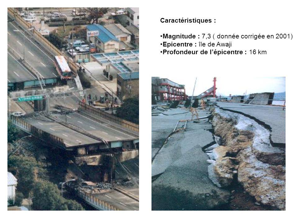Caractéristiques : Magnitude : 7,3 ( donnée corrigée en 2001) Epicentre : île de Awaji Profondeur de lépicentre : 16 km