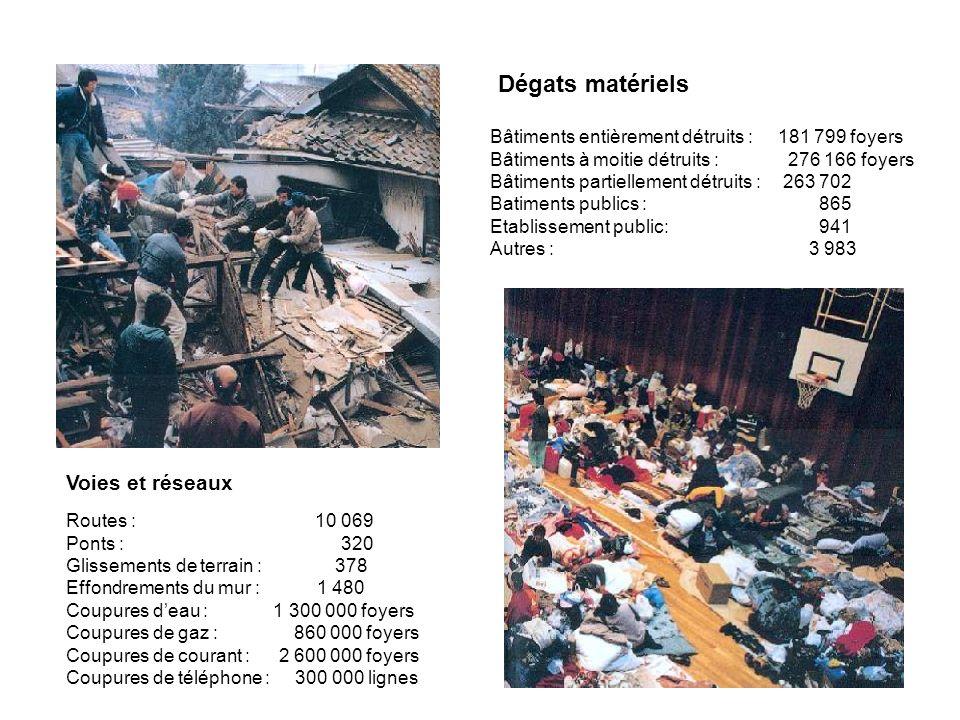Bâtiments entièrement détruits :181 799 foyers Bâtiments à moitie détruits : 276 166 foyers Bâtiments partiellement détruits : 263 702 Batiments publi