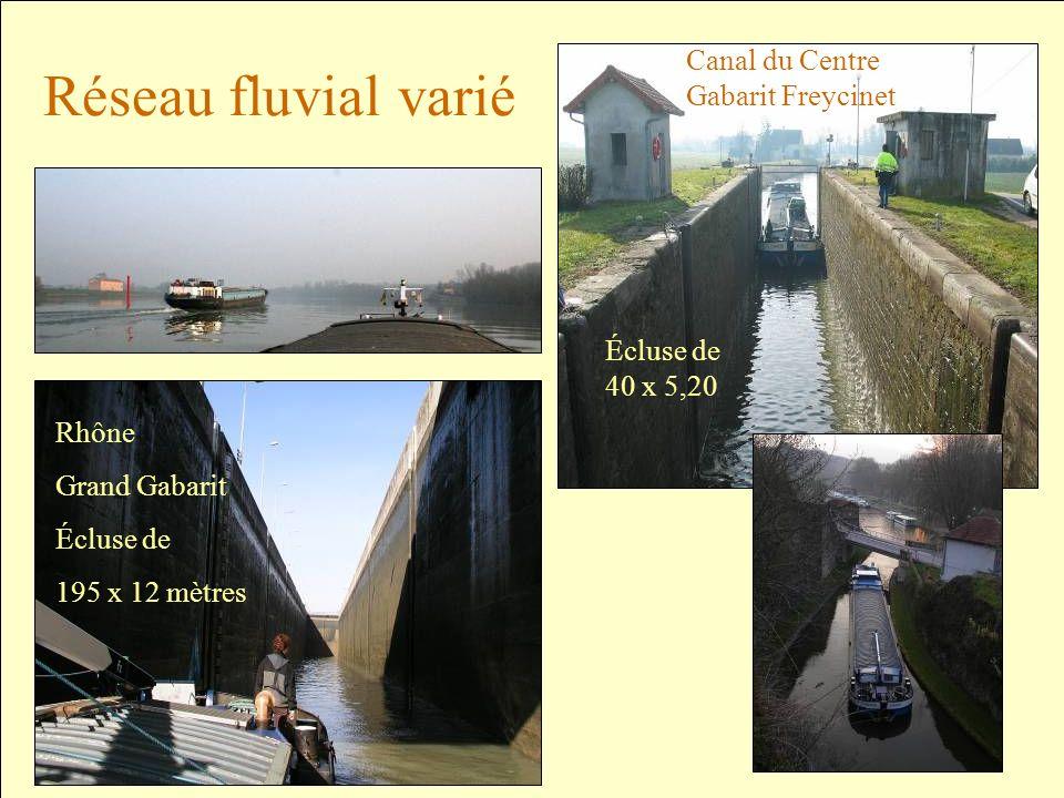 Rhône Grand Gabarit Écluse de 195 x 12 mètres Canal du Centre Gabarit Freycinet Écluse de 40 x 5,20 Réseau fluvial varié