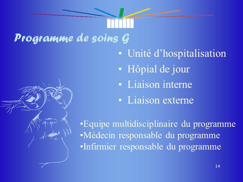 du masque du masque 14 Programme de soins G Unité dhospitalisation Hôpial de jour Liaison interne Liaison externe Equipe multidisciplinaire du program