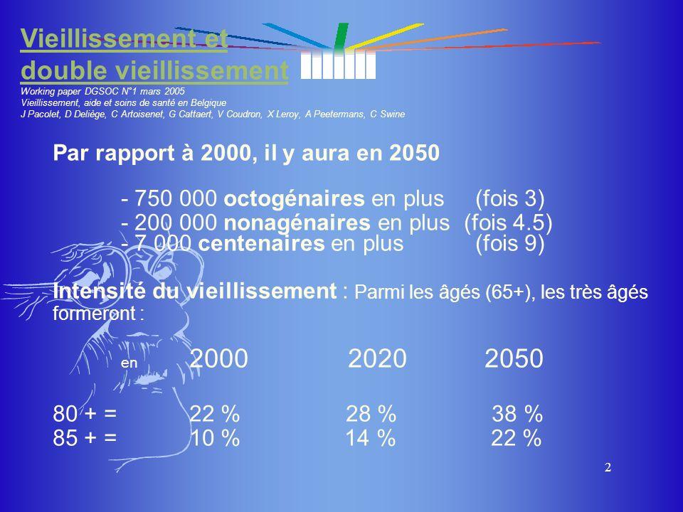 du masque du masque 2 Vieillissement et double vieillissement Working paper DGSOC N°1 mars 2005 Vieillissement, aide et soins de santé en Belgique J P