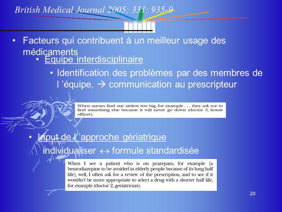du masque du masque 20 British Medical Journal 2005; 331: 935-9 Equipe interdisciplinaire Identification des problèmes par des membres de l équipe, co