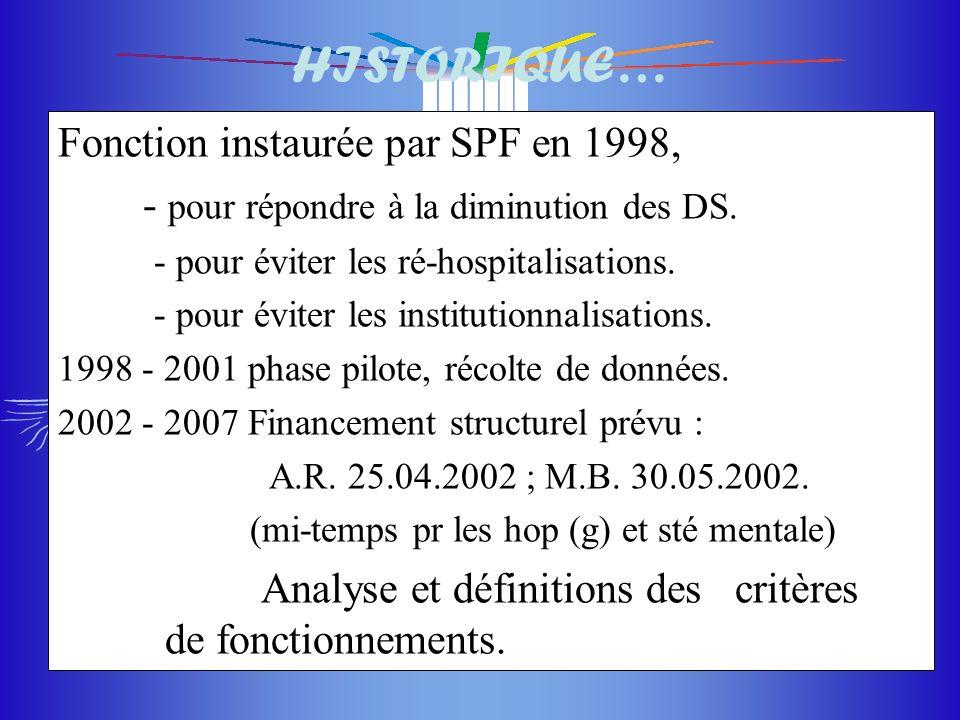 du masque du masque 27 HISTORIQUE… Fonction instaurée par SPF en 1998, - pour répondre à la diminution des DS. - pour éviter les ré-hospitalisations.