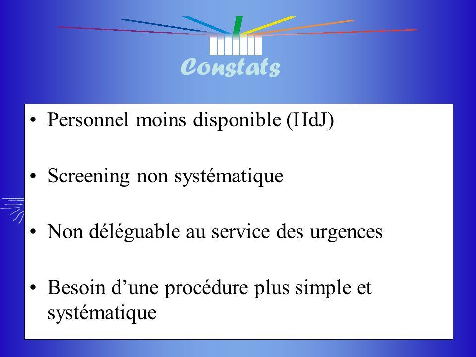 du masque du masque 34 Constats Personnel moins disponible (HdJ) Screening non systématique Non déléguable au service des urgences Besoin dune procédu