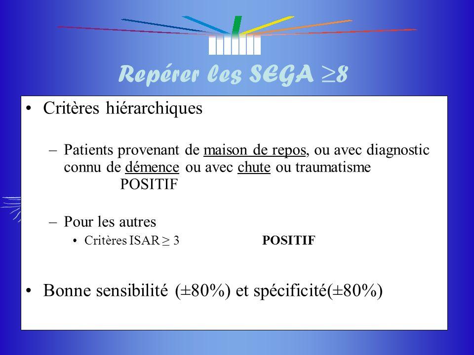 du masque du masque 37 Repérer les SEGA 8 Critères hiérarchiques –Patients provenant de maison de repos, ou avec diagnostic connu de démence ou avec c