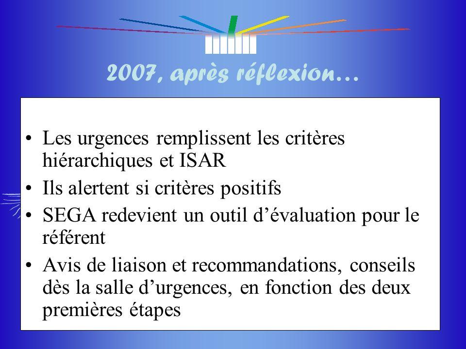du masque du masque 38 2007, après réflexion… Les urgences remplissent les critères hiérarchiques et ISAR Ils alertent si critères positifs SEGA redev