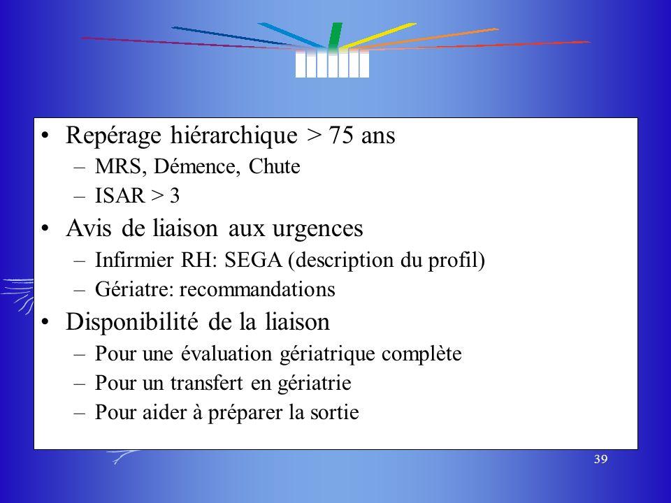 du masque du masque 39 Repérage hiérarchique > 75 ans –MRS, Démence, Chute –ISAR > 3 Avis de liaison aux urgences –Infirmier RH: SEGA (description du
