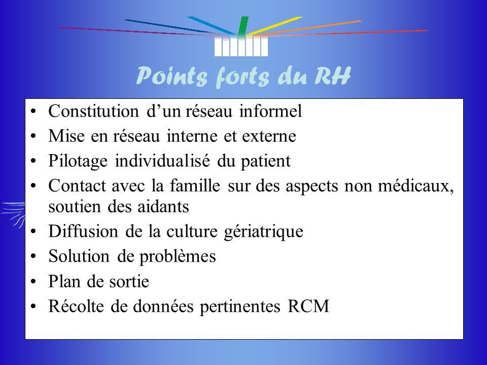 du masque du masque 40 Points forts du RH Constitution dun réseau informel Mise en réseau interne et externe Pilotage individualisé du patient Contact