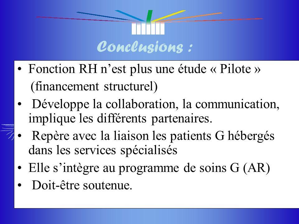 du masque du masque 41 Conclusions : Fonction RH nest plus une étude « Pilote » (financement structurel) Développe la collaboration, la communication,