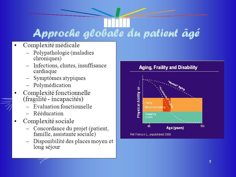 du masque du masque 5 Approche globale du patient âgé Complexité médicale –Polypathologie (maladies chroniques) –Infections, chutes, insuffisance card