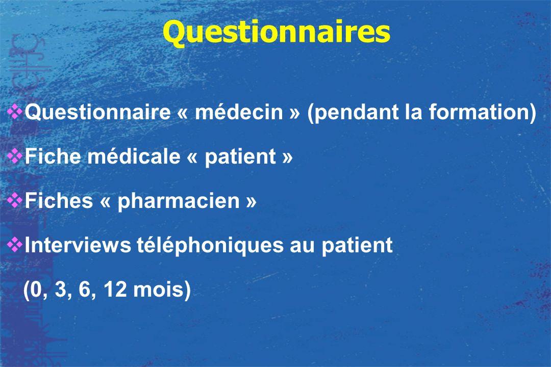Questionnaires Questionnaire « médecin » (pendant la formation) Fiche médicale « patient » Fiches « pharmacien » Interviews téléphoniques au patient (