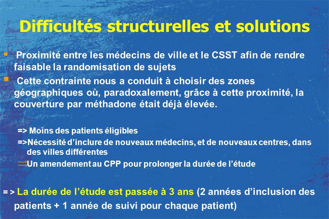 Difficultés structurelles et solutions Proximité entre les médecins de ville et le CSST afin de rendre faisable la randomisation de sujets Cette contr