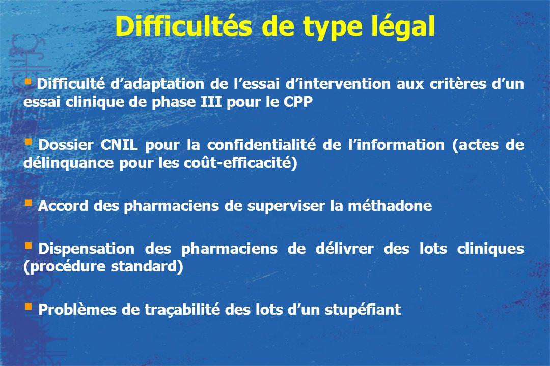 Difficultés de type légal Difficulté dadaptation de lessai dintervention aux critères dun essai clinique de phase III pour le CPP Dossier CNIL pour la