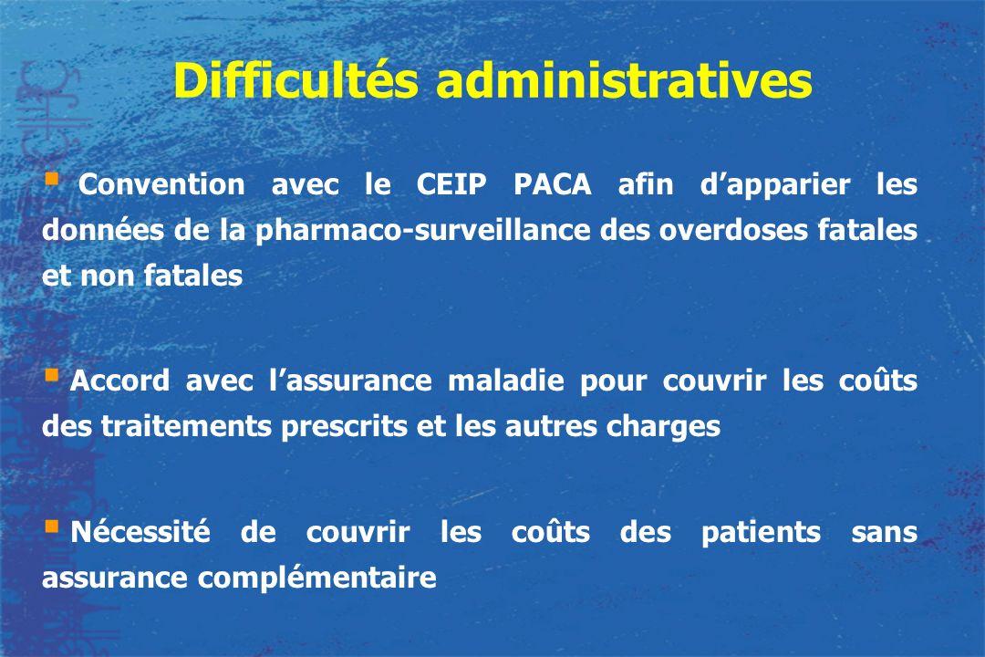 Difficultés administratives Convention avec le CEIP PACA afin dapparier les données de la pharmaco-surveillance des overdoses fatales et non fatales A