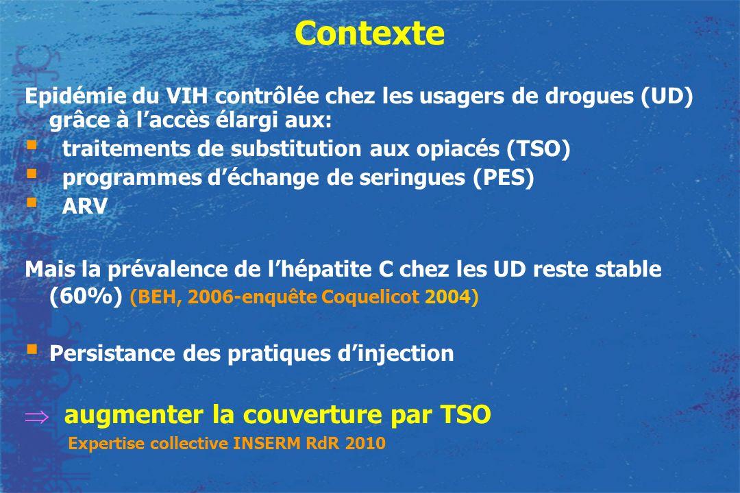 Contexte Epidémie du VIH contrôlée chez les usagers de drogues (UD) grâce à laccès élargi aux: traitements de substitution aux opiacés (TSO) programme