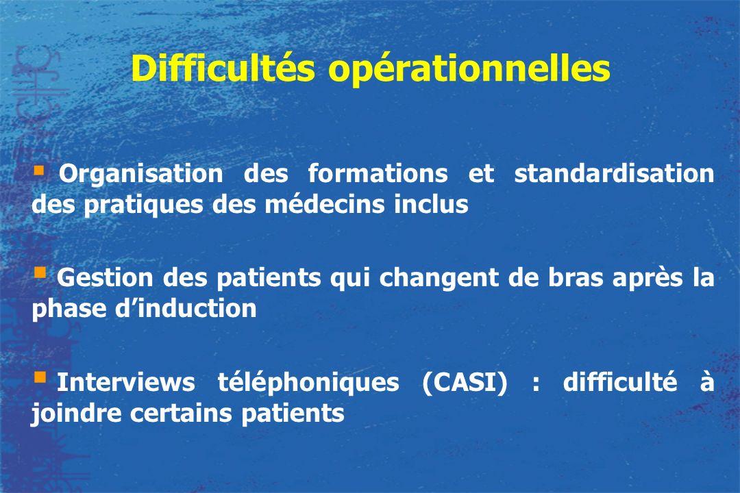 Difficultés opérationnelles Organisation des formations et standardisation des pratiques des médecins inclus Gestion des patients qui changent de bras