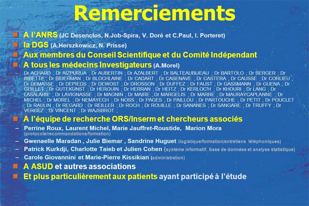 Remerciements A lANRS (JC Desenclos, N.Job-Spira, V. Doré et C.Paul, I. Porteret) la DGS (A.Herszkowicz, N. Prisse) Aux membres du Conseil Scientifiqu