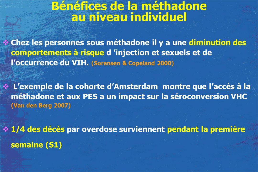 Bénéfices de la méthadone au niveau individuel Chez les personnes sous méthadone il y a une diminution des comportements à risque d injection et sexue