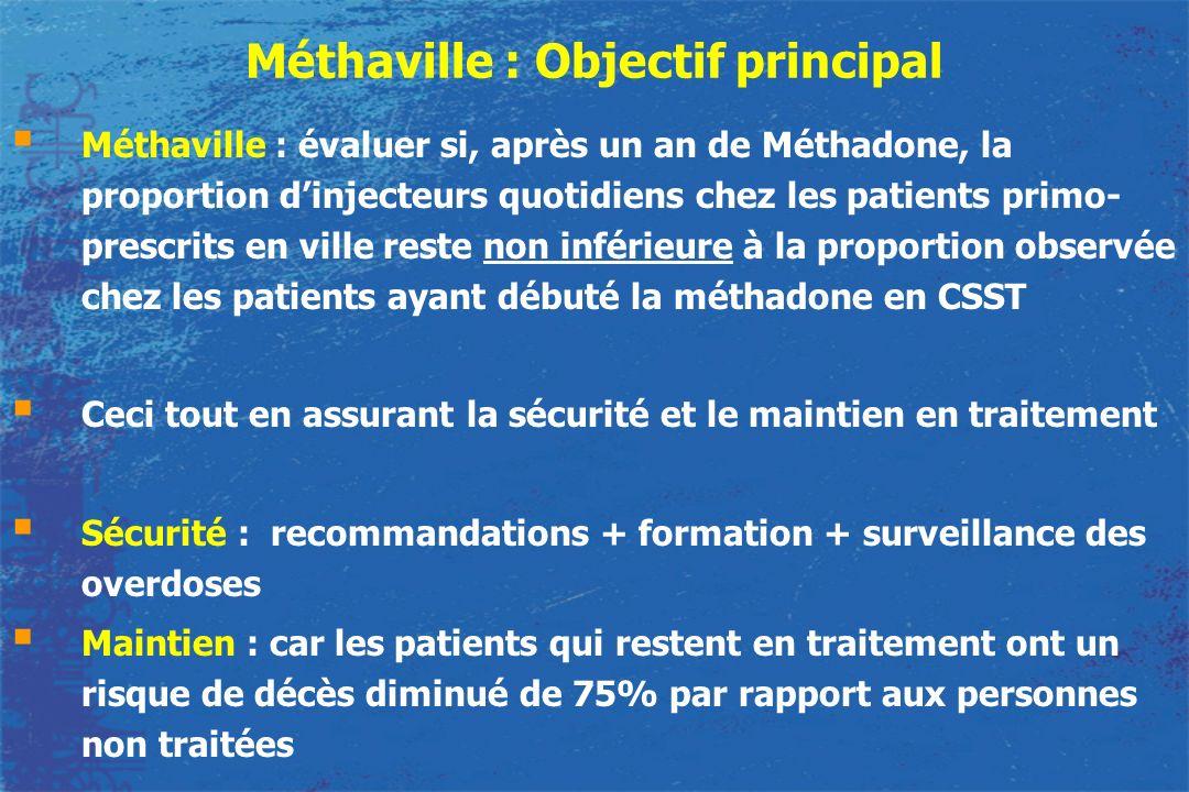 Méthaville : Objectif principal Méthaville : évaluer si, après un an de Méthadone, la proportion dinjecteurs quotidiens chez les patients primo- presc