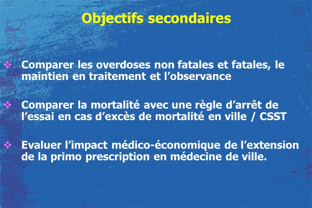 Objectifs secondaires Comparer les overdoses non fatales et fatales, le maintien en traitement et lobservance Comparer la mortalité avec une règle dar