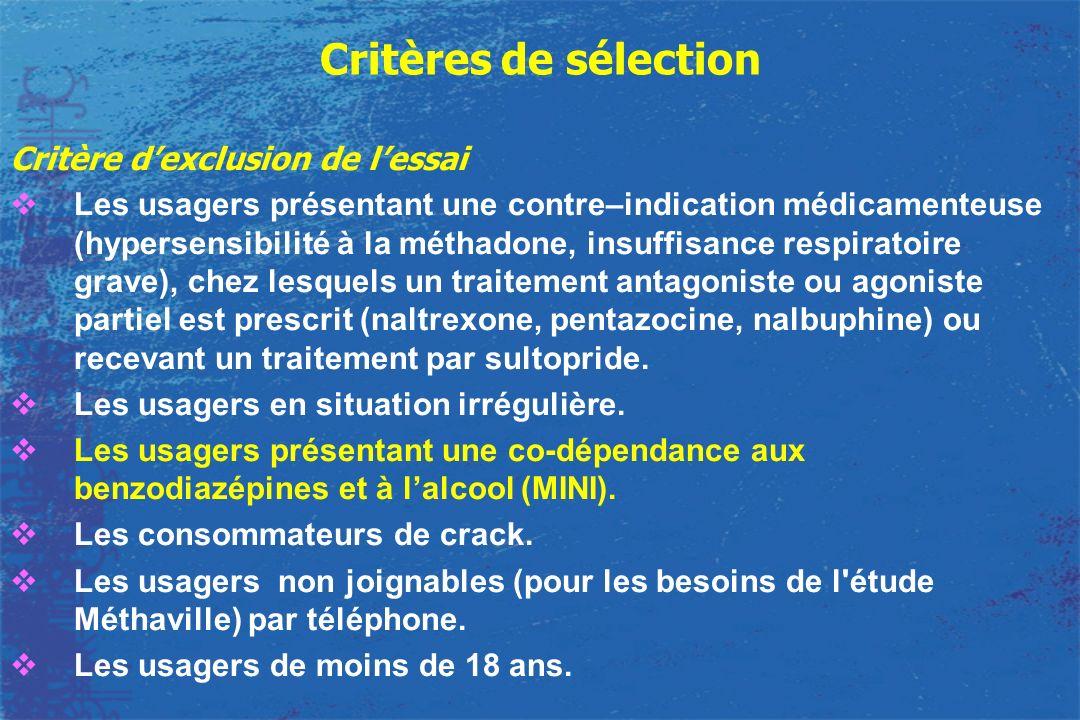 Critères de sélection Critère dexclusion de lessai Les usagers présentant une contre–indication médicamenteuse (hypersensibilité à la méthadone, insuf