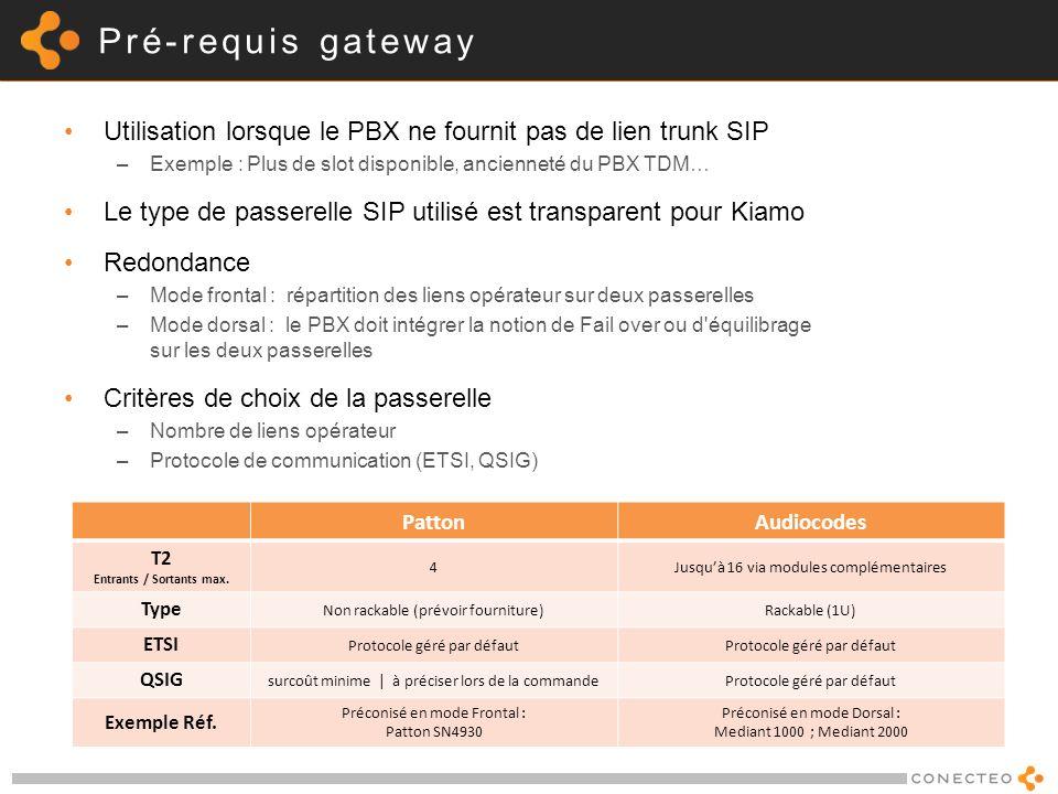 Pré-requis gateway Utilisation lorsque le PBX ne fournit pas de lien trunk SIP –Exemple : Plus de slot disponible, ancienneté du PBX TDM… Le type de passerelle SIP utilisé est transparent pour Kiamo Redondance –Mode frontal : répartition des liens opérateur sur deux passerelles –Mode dorsal : le PBX doit intégrer la notion de Fail over ou d équilibrage sur les deux passerelles Critères de choix de la passerelle –Nombre de liens opérateur –Protocole de communication (ETSI, QSIG) PattonAudiocodes T2 Entrants / Sortants max.