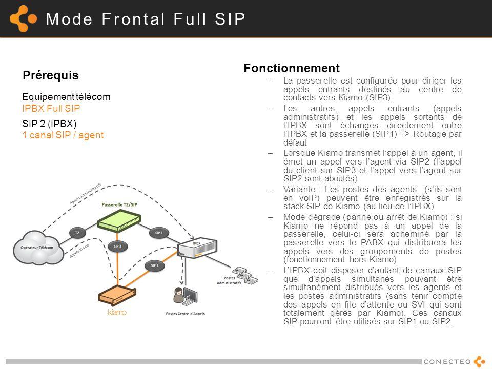 Mode Frontal Full SIP Fonctionnement –La passerelle est configurée pour diriger les appels entrants destinés au centre de contacts vers Kiamo (SIP3).