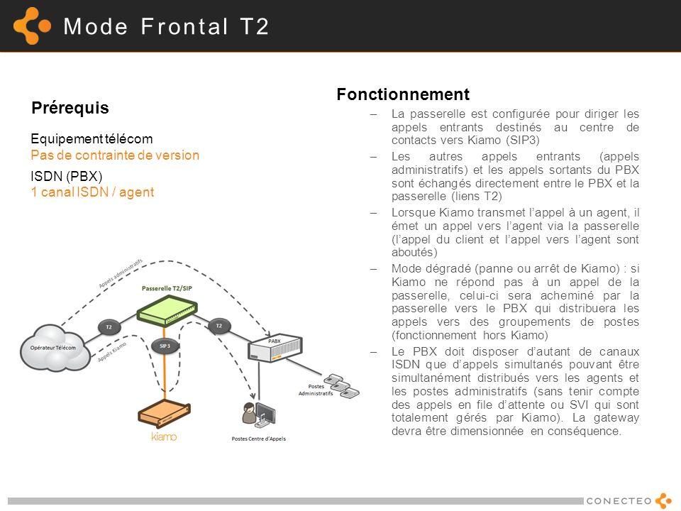 Mode Frontal T2 Fonctionnement –La passerelle est configurée pour diriger les appels entrants destinés au centre de contacts vers Kiamo (SIP3) –Les autres appels entrants (appels administratifs) et les appels sortants du PBX sont échangés directement entre le PBX et la passerelle (liens T2) –Lorsque Kiamo transmet lappel à un agent, il émet un appel vers lagent via la passerelle (lappel du client et lappel vers lagent sont aboutés) –Mode dégradé (panne ou arrêt de Kiamo) : si Kiamo ne répond pas à un appel de la passerelle, celui-ci sera acheminé par la passerelle vers le PBX qui distribuera les appels vers des groupements de postes (fonctionnement hors Kiamo) –Le PBX doit disposer dautant de canaux ISDN que dappels simultanés pouvant être simultanément distribués vers les agents et les postes administratifs (sans tenir compte des appels en file dattente ou SVI qui sont totalement gérés par Kiamo).
