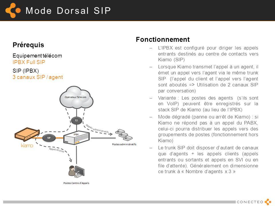 Mode Dorsal SIP Fonctionnement –LIPBX est configuré pour diriger les appels entrants destinés au centre de contacts vers Kiamo (SIP) –Lorsque Kiamo transmet lappel à un agent, il émet un appel vers lagent via le même trunk SIP (lappel du client et lappel vers lagent sont aboutés => Utilisation de 2 canaux SIP par conversation) –Variante : Les postes des agents (sils sont en VoIP) peuvent être enregistrés sur la stack SIP de Kiamo (au lieu de lIPBX) –Mode dégradé (panne ou arrêt de Kiamo) : si Kiamo ne répond pas à un appel du PABX, celui-ci pourra distribuer les appels vers des groupements de postes (fonctionnement hors Kiamo) –Le trunk SIP doit disposer dautant de canaux que dagents + les appels clients (appels entrants ou sortants et appels en SVI ou en file dattente).
