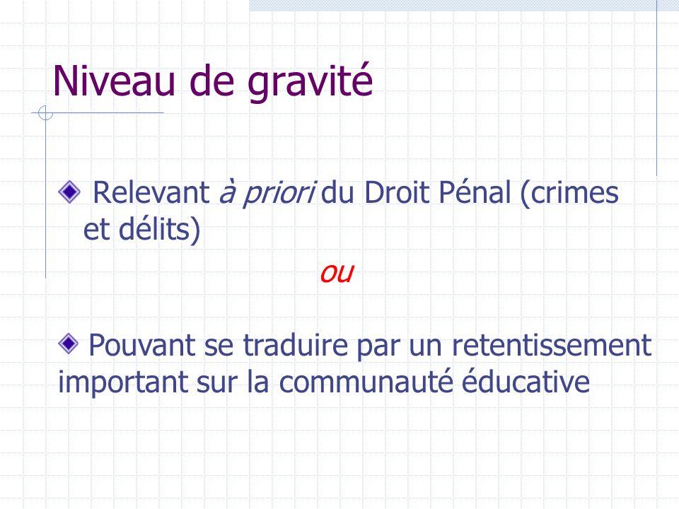 Niveau de gravité Relevant à priori du Droit Pénal (crimes et délits) ou Pouvant se traduire par un retentissement important sur la communauté éducative