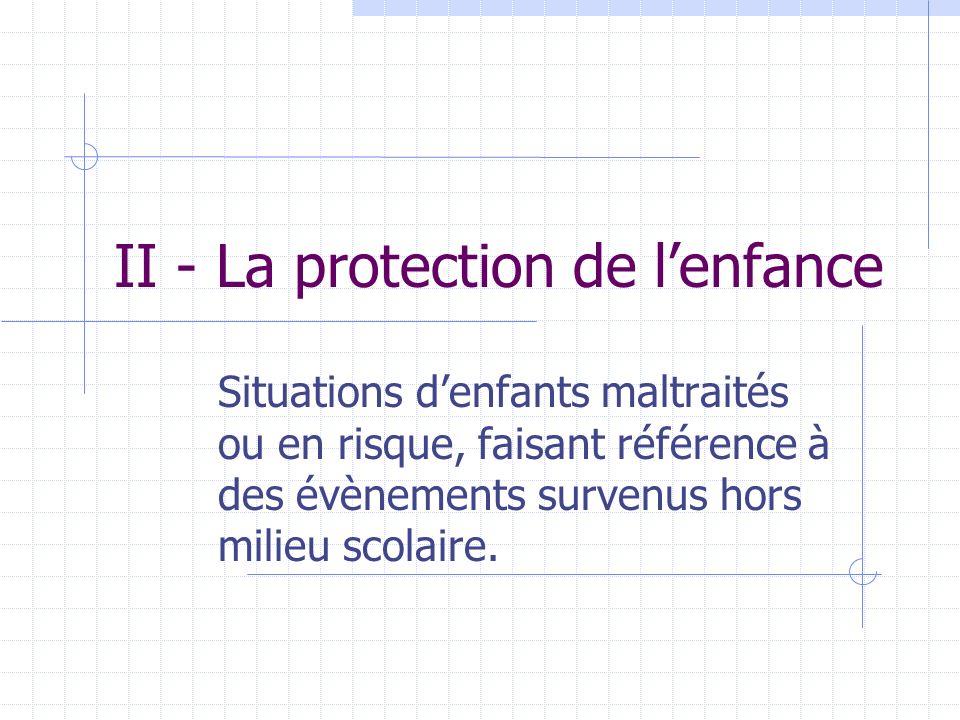 II - La protection de lenfance Situations denfants maltraités ou en risque, faisant référence à des évènements survenus hors milieu scolaire.