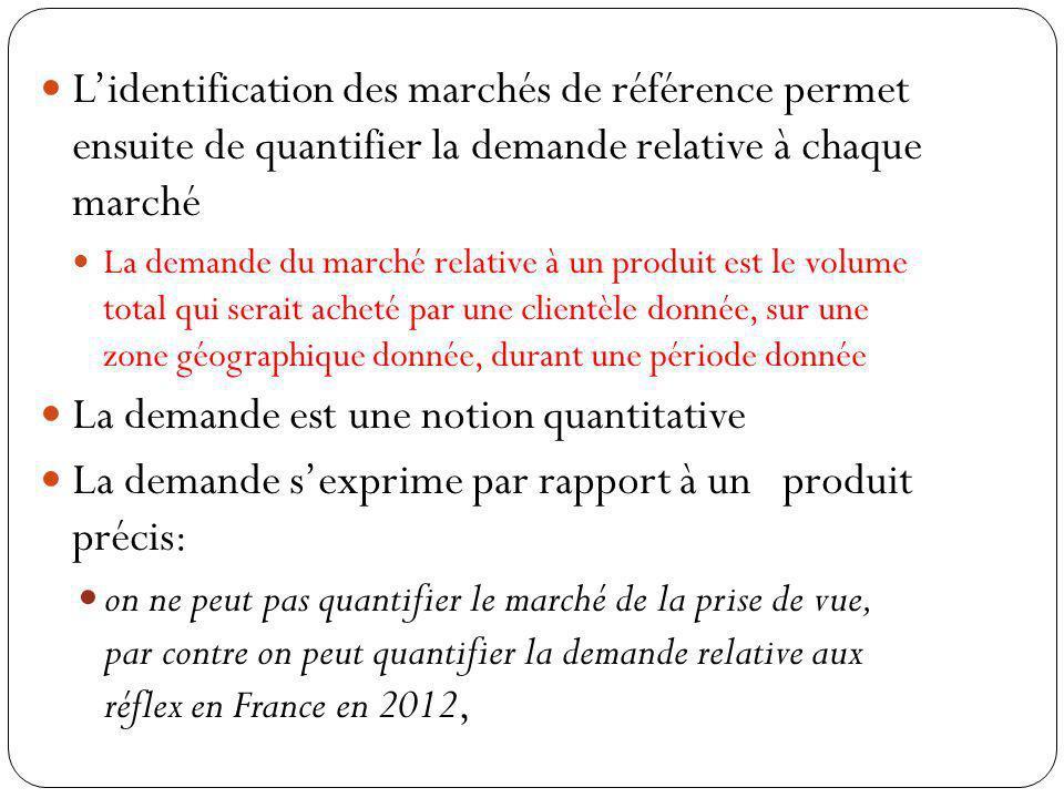 Lidentification des marchés de référence permet ensuite de quantifier la demande relative à chaque marché La demande du marché relative à un produit e