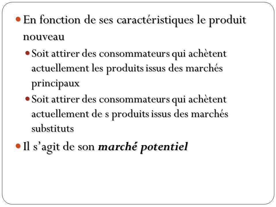 En fonction de ses caractéristiques le produit nouveau En fonction de ses caractéristiques le produit nouveau Soit attirer des consommateurs qui achèt