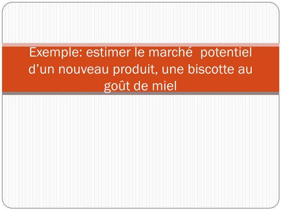 Exemple: estimer le marché potentiel dun nouveau produit, une biscotte au goût de miel
