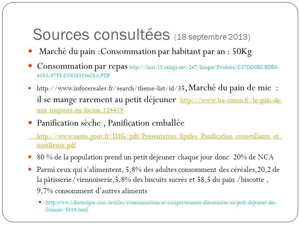 Sources consultées (18 septembre 2013) Marché du pain :Consommation par habitant par an : 50Kg Consommation par repas http://host-13.celuga.net/247/Im